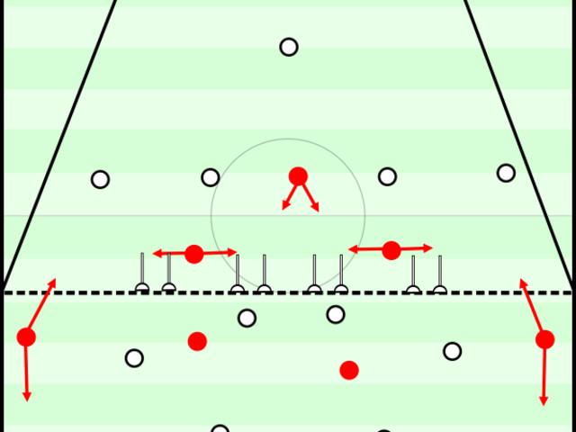 SV Training #3: Eine Prise Nagelsmann