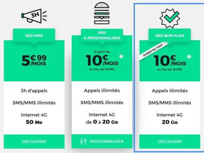 Dernier jour : promo forfait illimité avec 20 Go de data pour 10 euros par mois à vie chez SFR