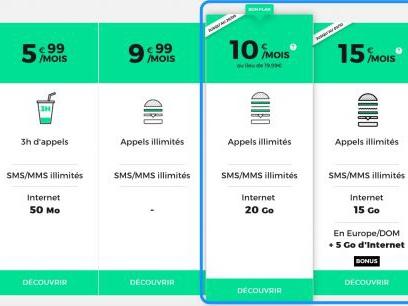 Promo forfait mobile sans engagement : 20 go de data pour 10 euros/mois, à vie chez SFR