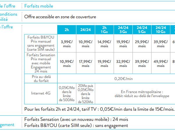 Bouygues Télécom présente ses nouveaux forfaits mobiles B&You et Sensation