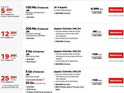 SFR modifie certain de ses forfaits Red mobile sans engagement, dernier jour promo Virgin