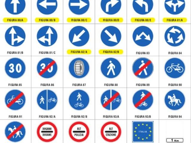 Quiz patente B, segnali di obbligo: sei preparato?