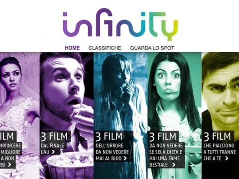 Come vedere Infinity gratis e sulla TV?