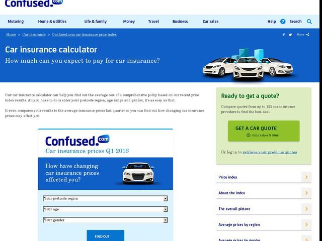 Car Insurance Calculator In Oman