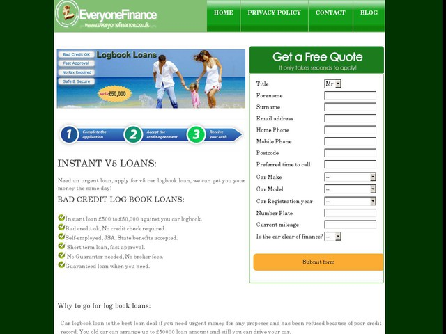 Car Loans Cheap Interest