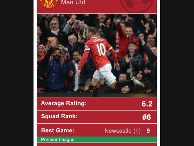 Manchester United 2014/15 season: How YOU rated the Reds