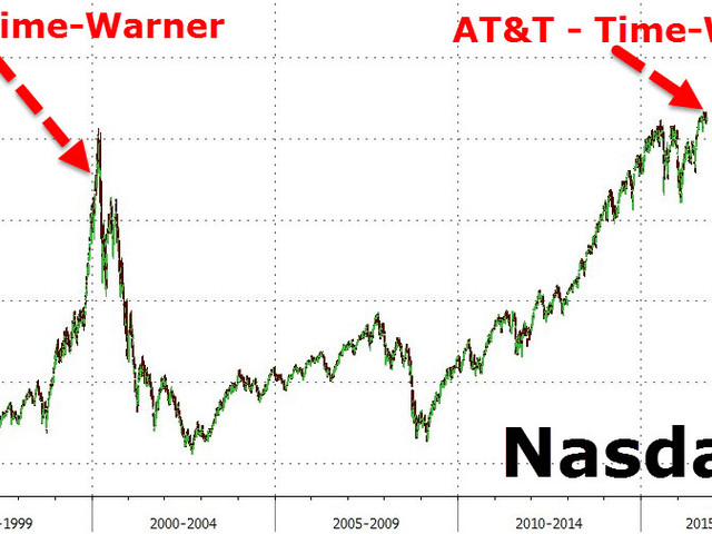 Did AT&T Just Signal The Top?