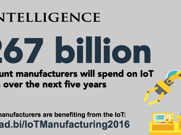 The manufacturing industry is being revolutionized by the Internet of Things