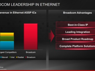 Why Broadcom May Be Intel's Next Foundry Customer