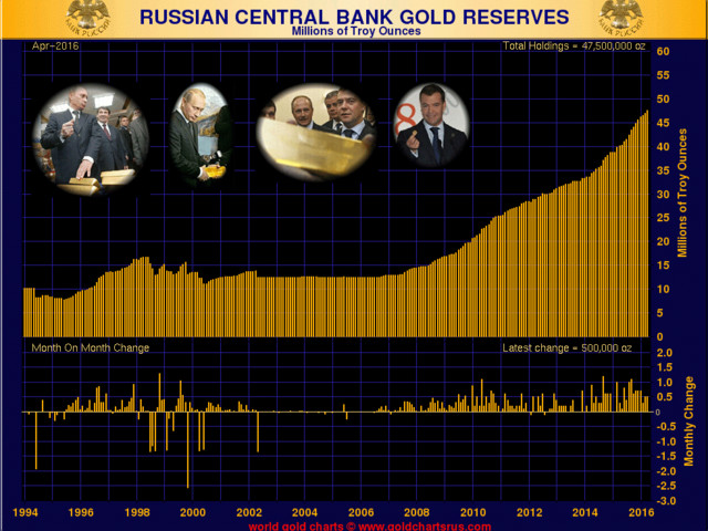 "Buy Gold As ""Extremely Low-Risk Asset"" – Rogoff Advice To Creditor Nations"