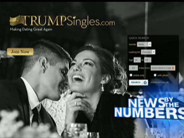 Trump Singles Dating Site Has 12,000 Members: Make Dating Great Again